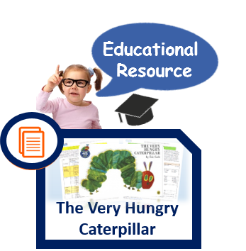 The Very Hungry Caterpillar Educational Resource